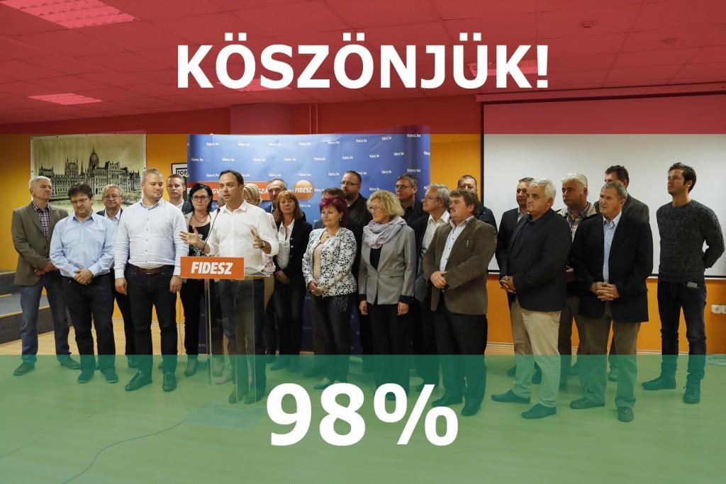 Heves megye, Eger: 98%!